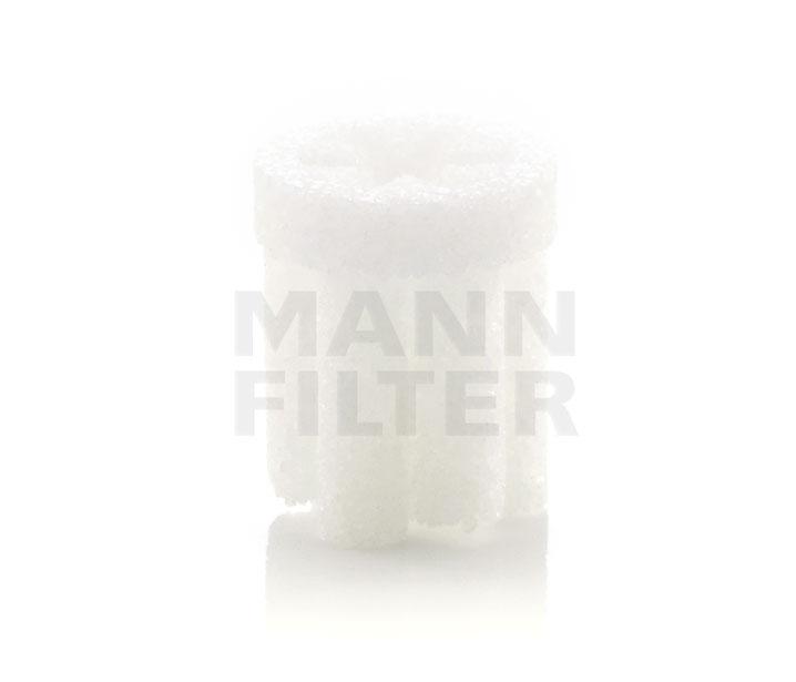 Harnstofffilter